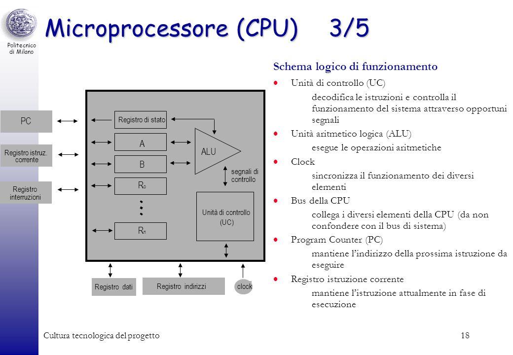 Microprocessore (CPU) 3/5