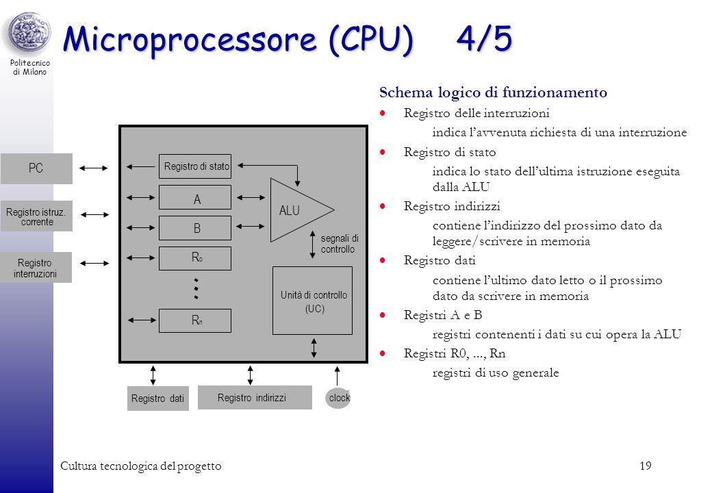 Microprocessore (CPU) 4/5
