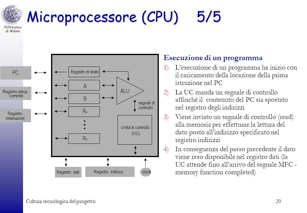Microprocessore (CPU) 5/5