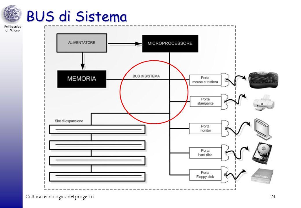 BUS di Sistema Cultura tecnologica del progetto