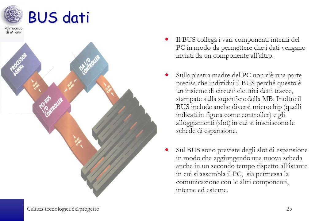 BUS dati Il BUS collega i vari componenti interni del PC in modo da permettere che i dati vengano inviati da un componente all'altro.