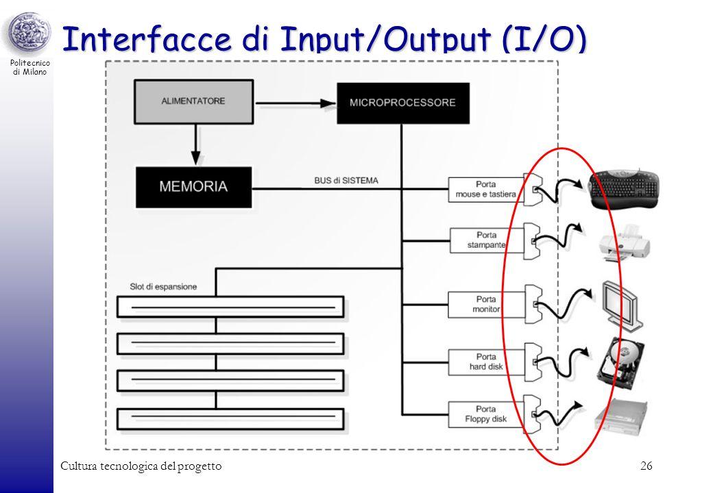 Interfacce di Input/Output (I/O)