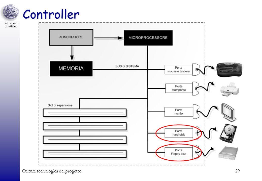 Controller Cultura tecnologica del progetto
