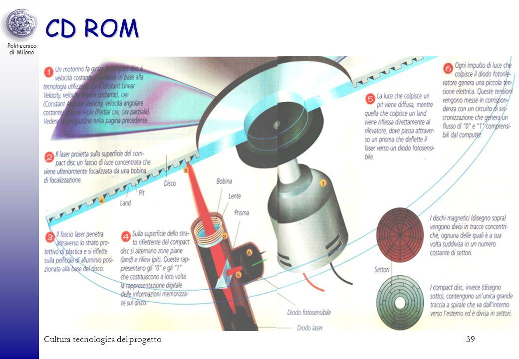 CD ROM Cultura tecnologica del progetto