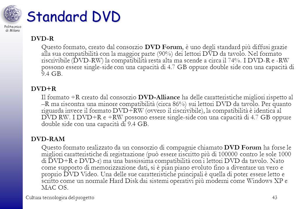 Standard DVD DVD-R.