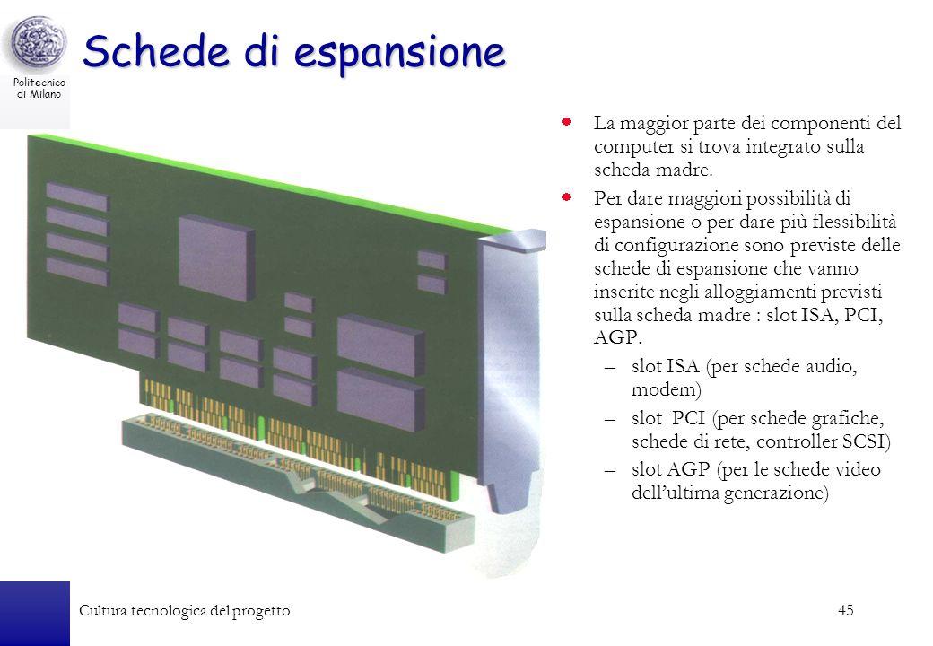 Schede di espansione La maggior parte dei componenti del computer si trova integrato sulla scheda madre.