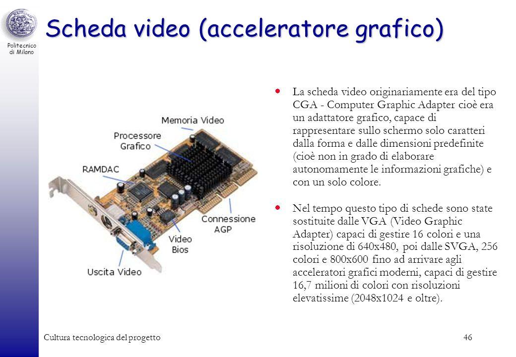 Scheda video (acceleratore grafico)