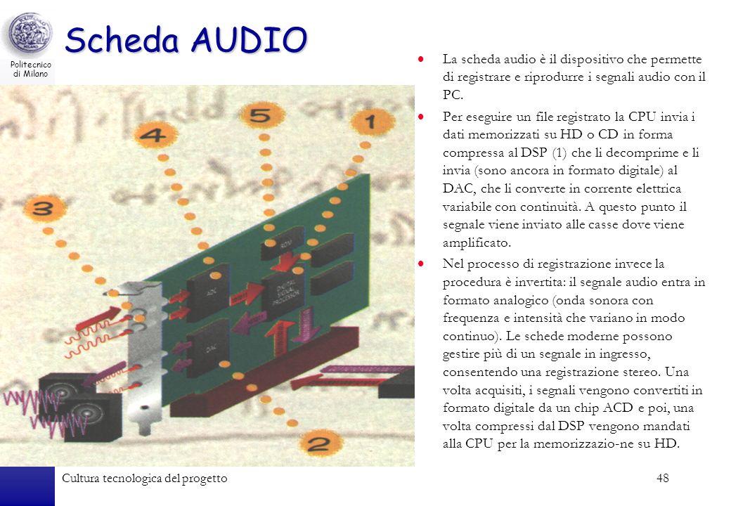 Scheda AUDIOLa scheda audio è il dispositivo che permette di registrare e riprodurre i segnali audio con il PC.