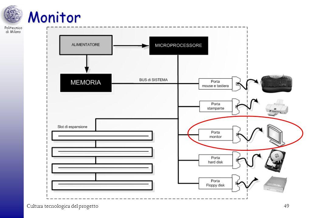 Monitor Cultura tecnologica del progetto