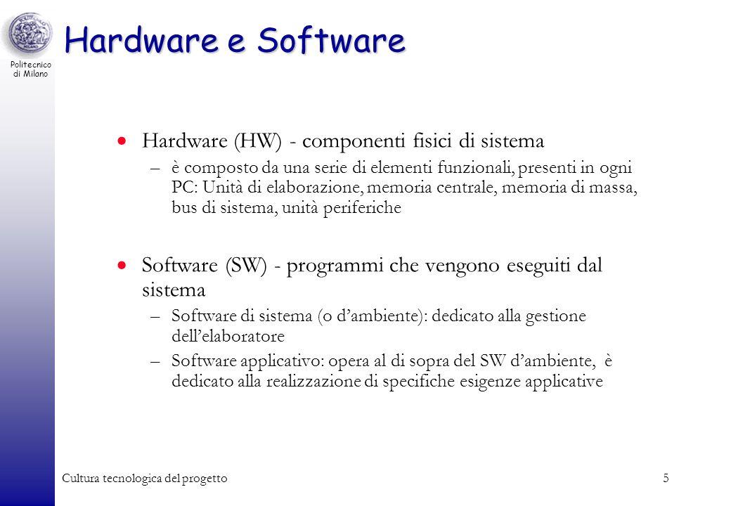 Hardware e Software Hardware (HW) - componenti fisici di sistema