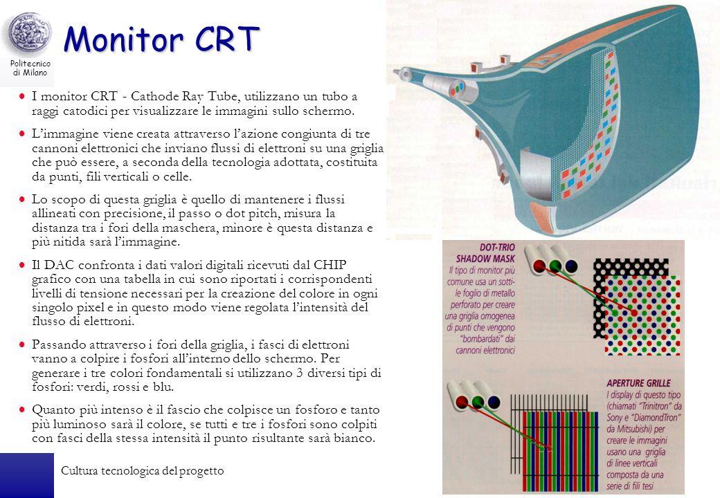 Monitor CRT I monitor CRT - Cathode Ray Tube, utilizzano un tubo a raggi catodici per visualizzare le immagini sullo schermo.