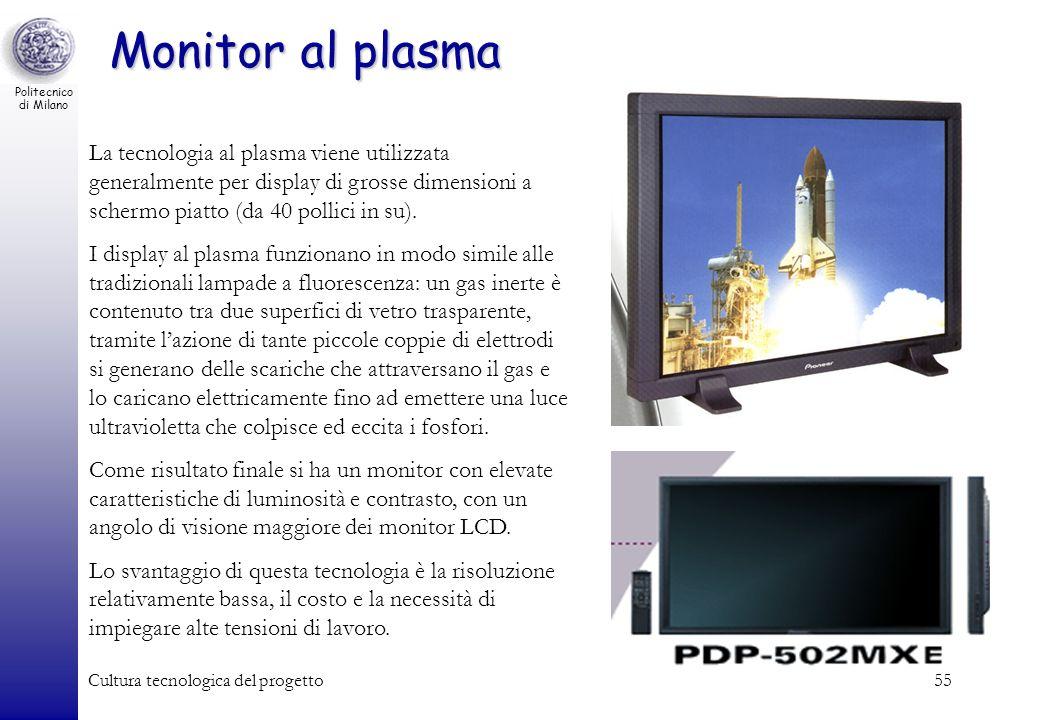 Monitor al plasma La tecnologia al plasma viene utilizzata generalmente per display di grosse dimensioni a schermo piatto (da 40 pollici in su).
