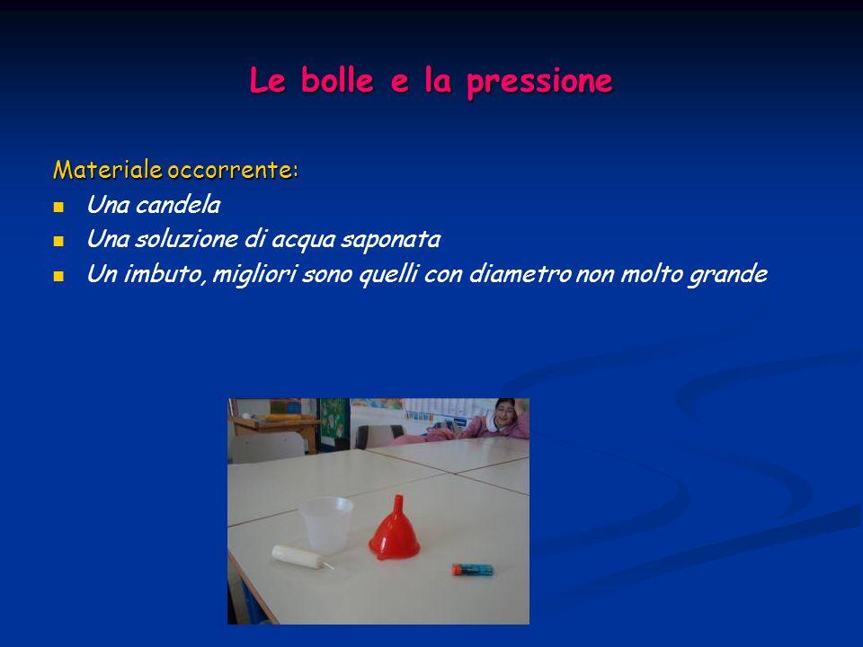 Le bolle e la pressione Materiale occorrente: Una candela