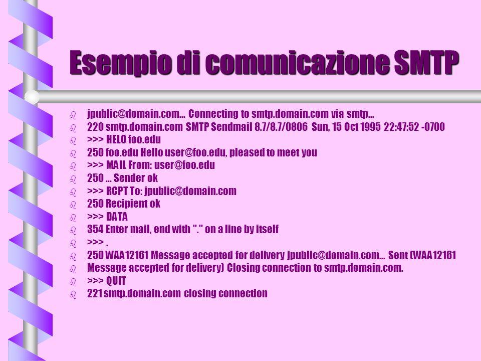 Esempio di comunicazione SMTP