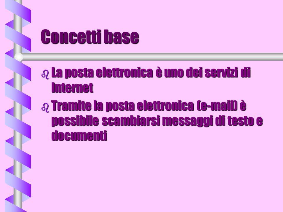 Concetti base La posta elettronica è uno dei servizi di Internet
