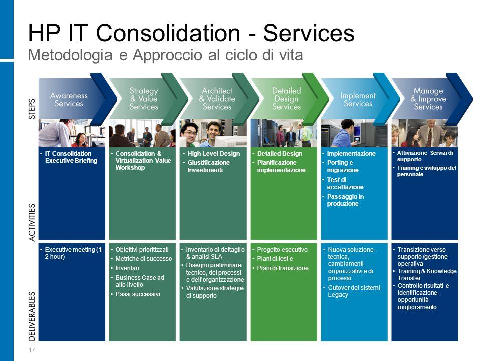 HP IT Consolidation - Services Metodologia e Approccio al ciclo di vita