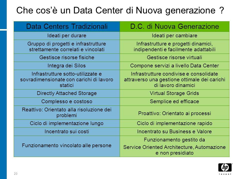 Che cos'è un Data Center di Nuova generazione