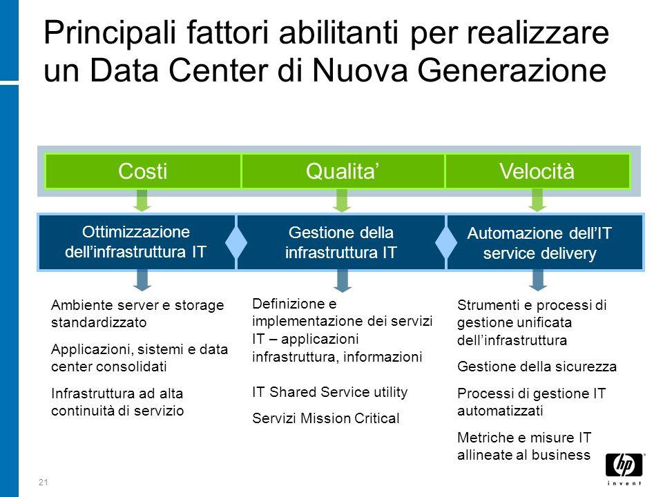 Principali fattori abilitanti per realizzare un Data Center di Nuova Generazione