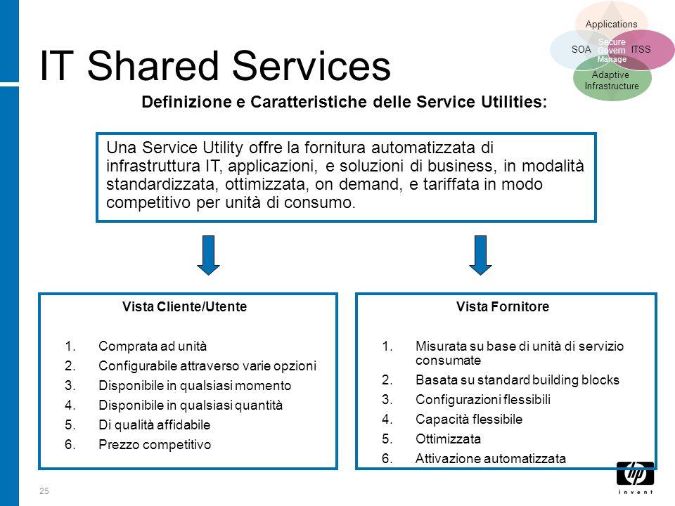 Definizione e Caratteristiche delle Service Utilities: