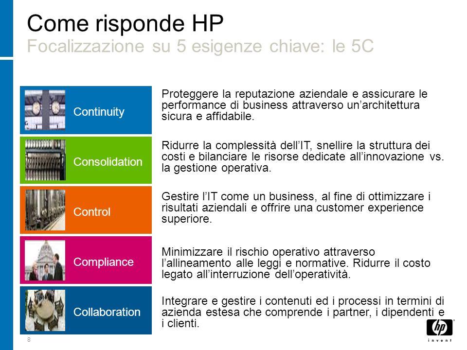 Come risponde HP Focalizzazione su 5 esigenze chiave: le 5C