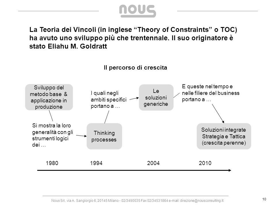 La Teoria dei Vincoli (in inglese Theory of Constraints o TOC) ha avuto uno sviluppo più che trentennale. Il suo originatore è stato Eliahu M. Goldratt
