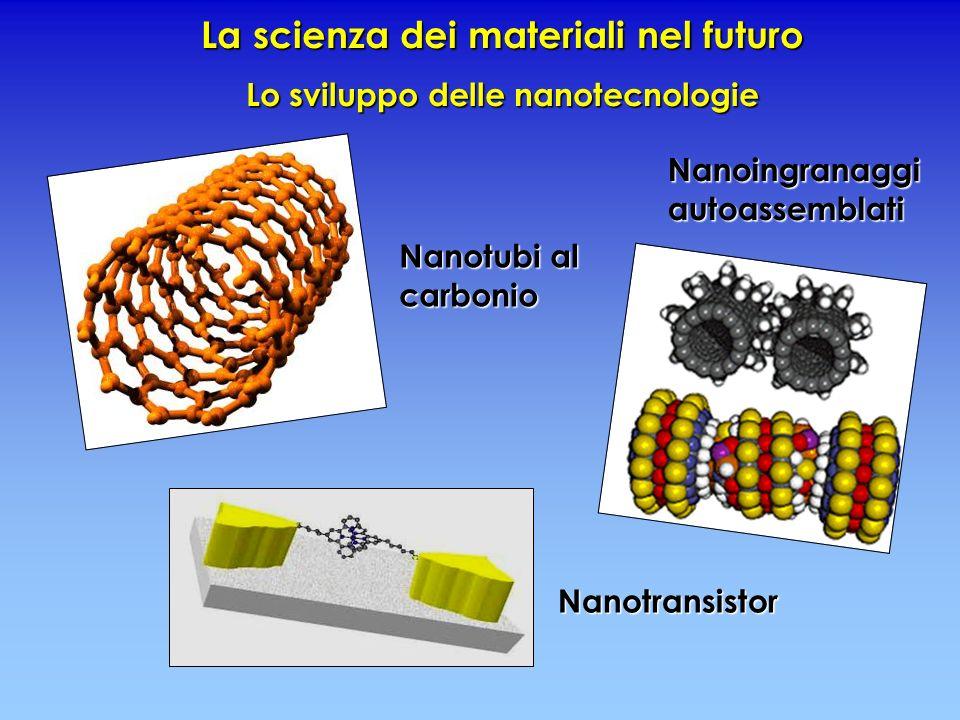 La scienza dei materiali nel futuro Lo sviluppo delle nanotecnologie