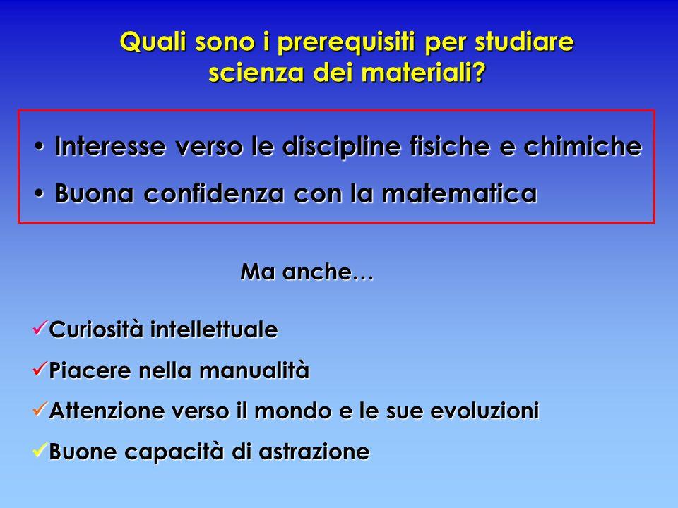 Quali sono i prerequisiti per studiare scienza dei materiali