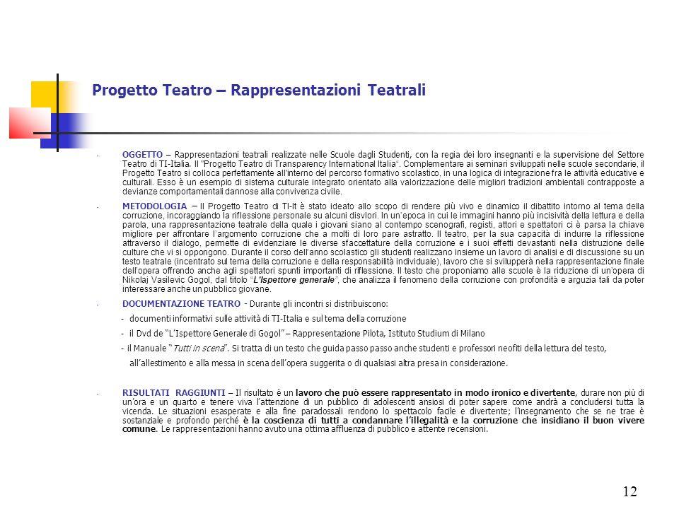 Progetto Teatro – Rappresentazioni Teatrali