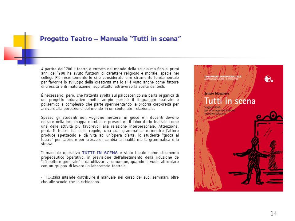 Progetto Teatro – Manuale Tutti in scena