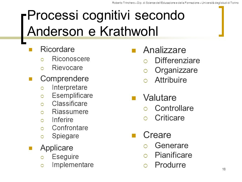 Processi cognitivi secondo Anderson e Krathwohl