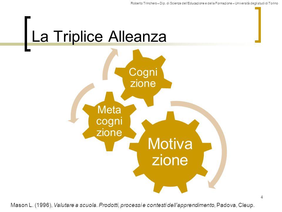 Motivazione La Triplice Alleanza Metacognizione Cognizione