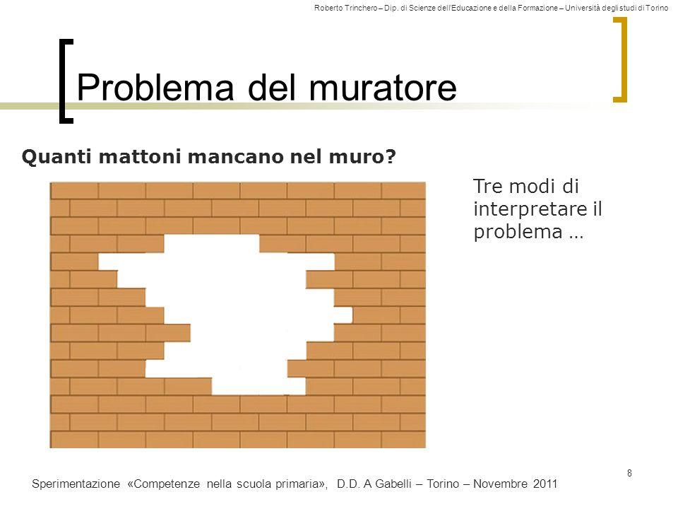 Problema del muratore Quanti mattoni mancano nel muro
