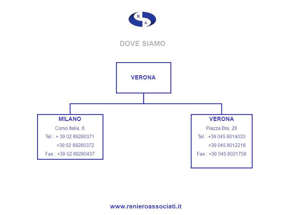 DOVE SIAMO www.renieroassociati.it VERONA MILANO VERONA