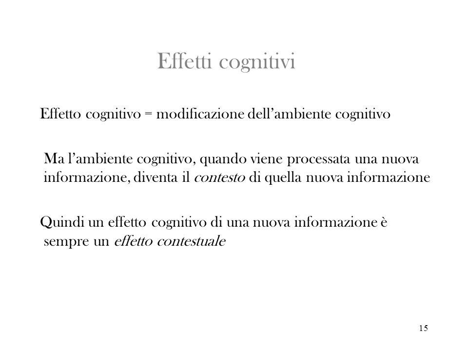 Effetti cognitivi Effetto cognitivo = modificazione dell'ambiente cognitivo.
