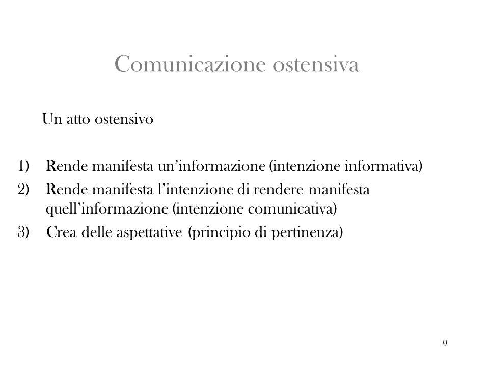 Comunicazione ostensiva