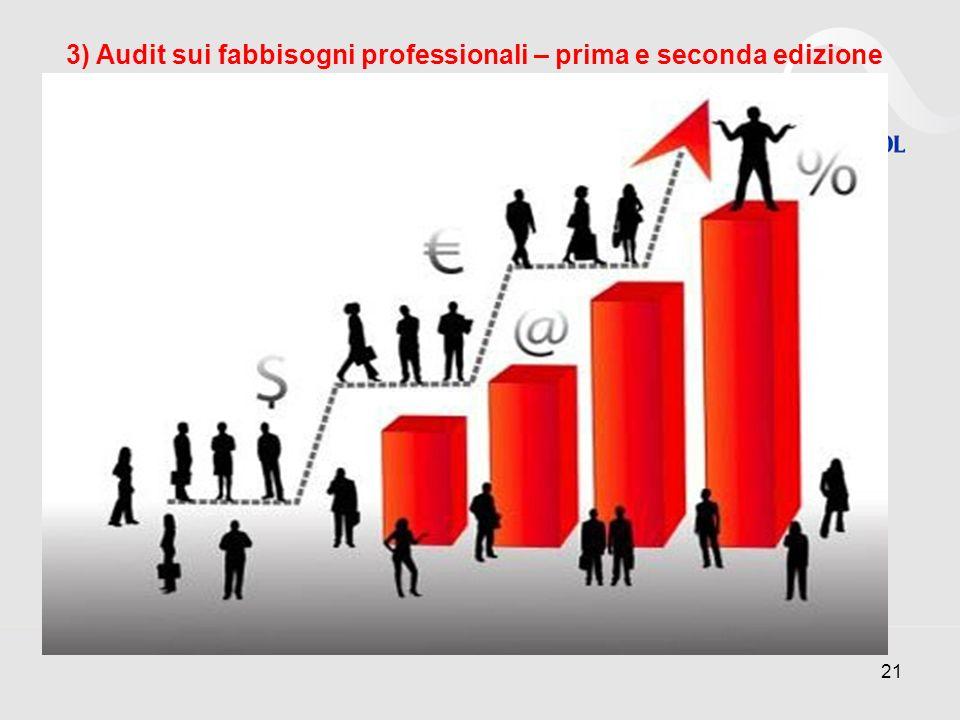 3) Audit sui fabbisogni professionali – prima e seconda edizione