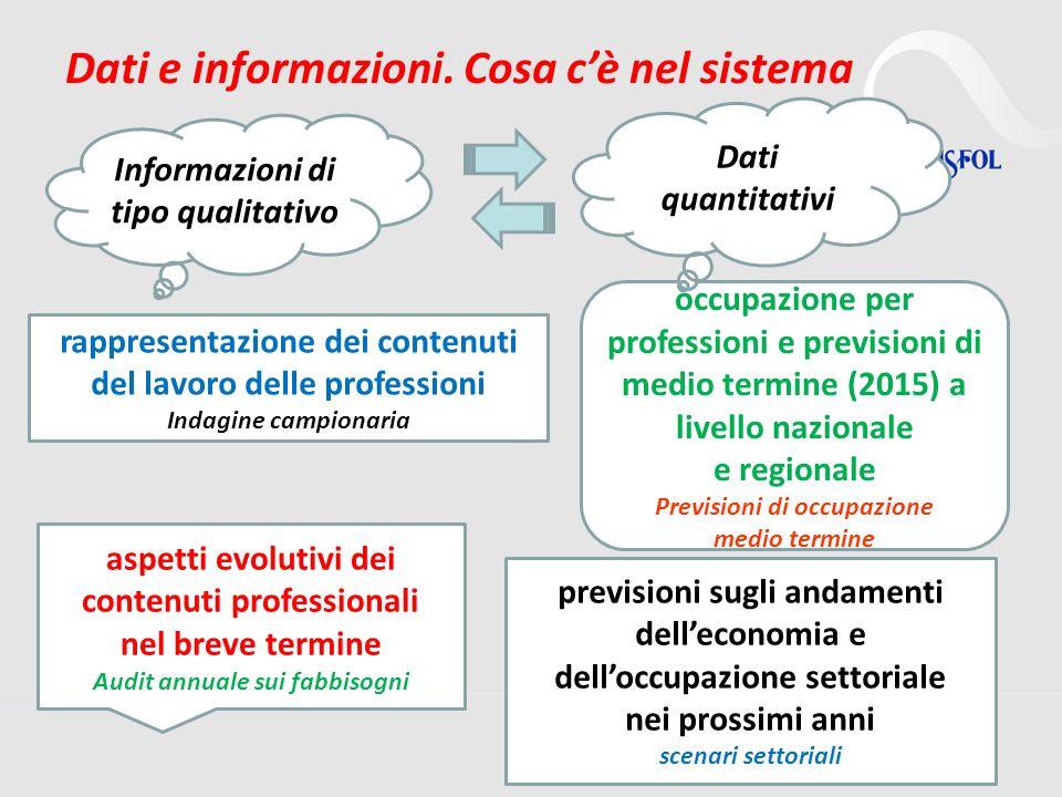 Dati e informazioni. Cosa c'è nel sistema