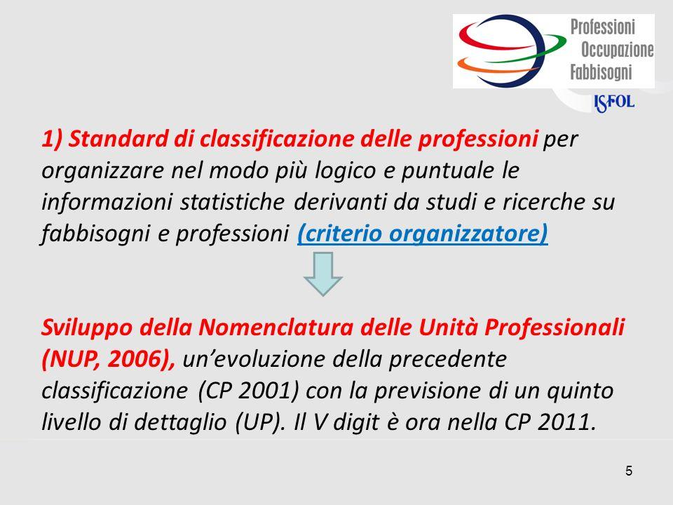 1) Standard di classificazione delle professioni per organizzare nel modo più logico e puntuale le informazioni statistiche derivanti da studi e ricerche su fabbisogni e professioni (criterio organizzatore)