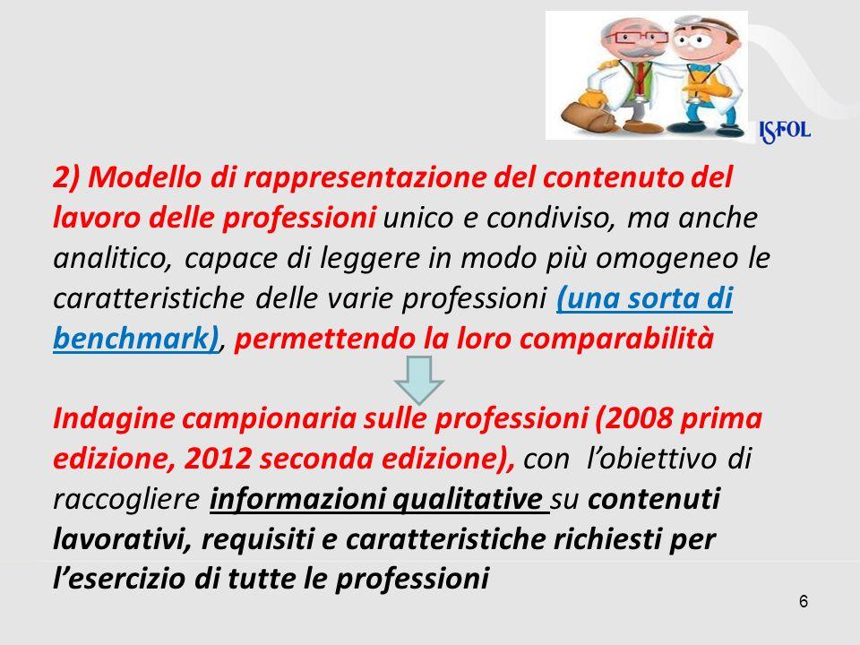 2) Modello di rappresentazione del contenuto del lavoro delle professioni unico e condiviso, ma anche analitico, capace di leggere in modo più omogeneo le caratteristiche delle varie professioni (una sorta di benchmark), permettendo la loro comparabilità