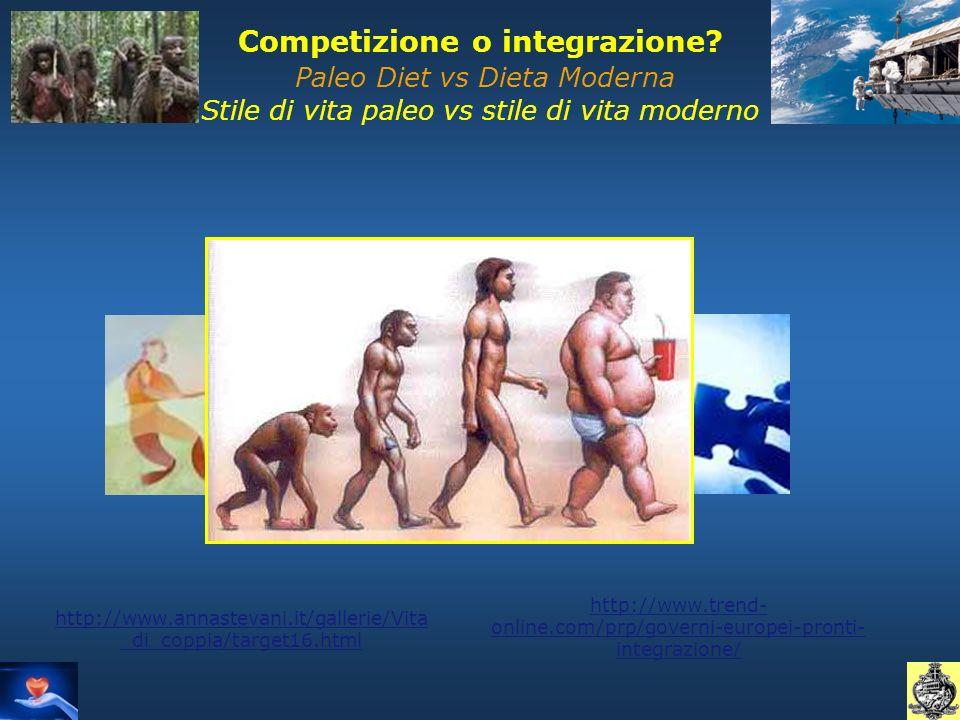 Competizione o integrazione