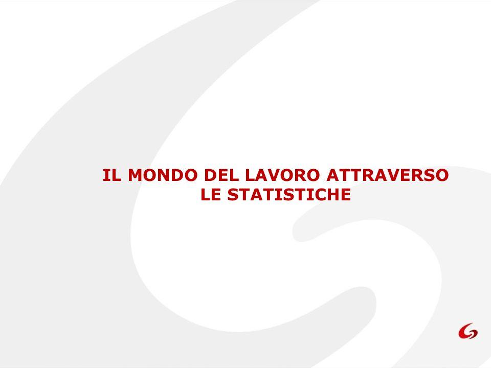 IL MONDO DEL LAVORO ATTRAVERSO LE STATISTICHE