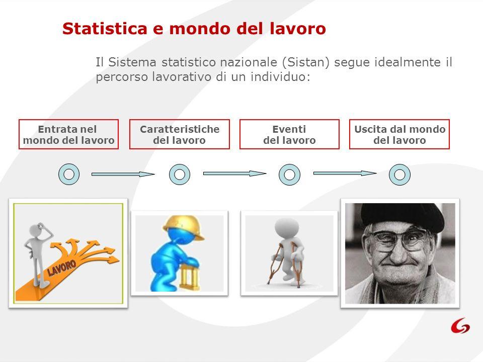 Statistica e mondo del lavoro