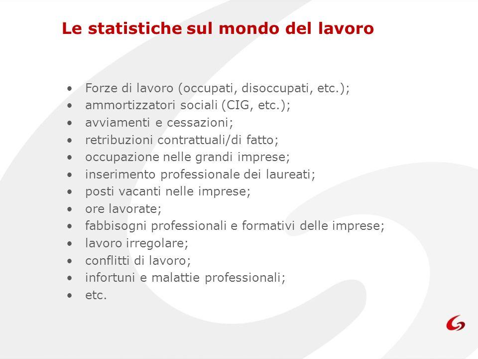 Le statistiche sul mondo del lavoro