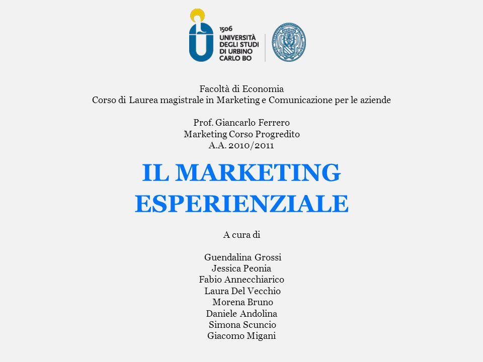 Facoltà di Economia Corso di Laurea magistrale in Marketing e Comunicazione per le aziende Prof. Giancarlo Ferrero Marketing Corso Progredito A.A. 2010/2011