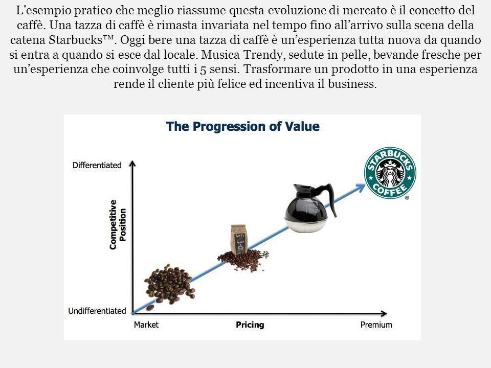 L'esempio pratico che meglio riassume questa evoluzione di mercato è il concetto del caffè.