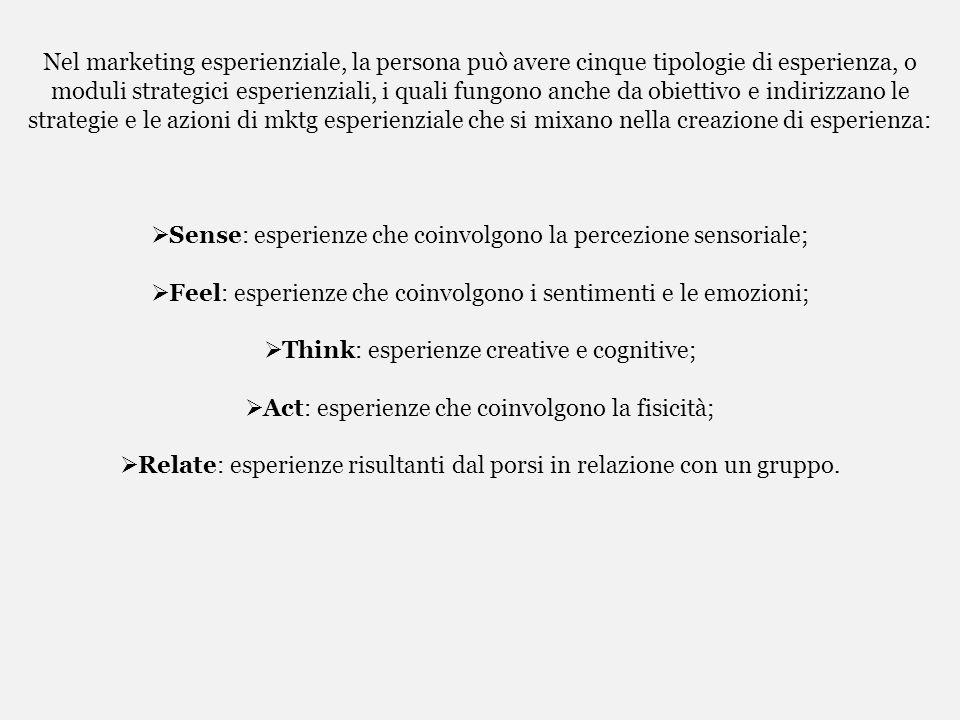 Sense: esperienze che coinvolgono la percezione sensoriale;