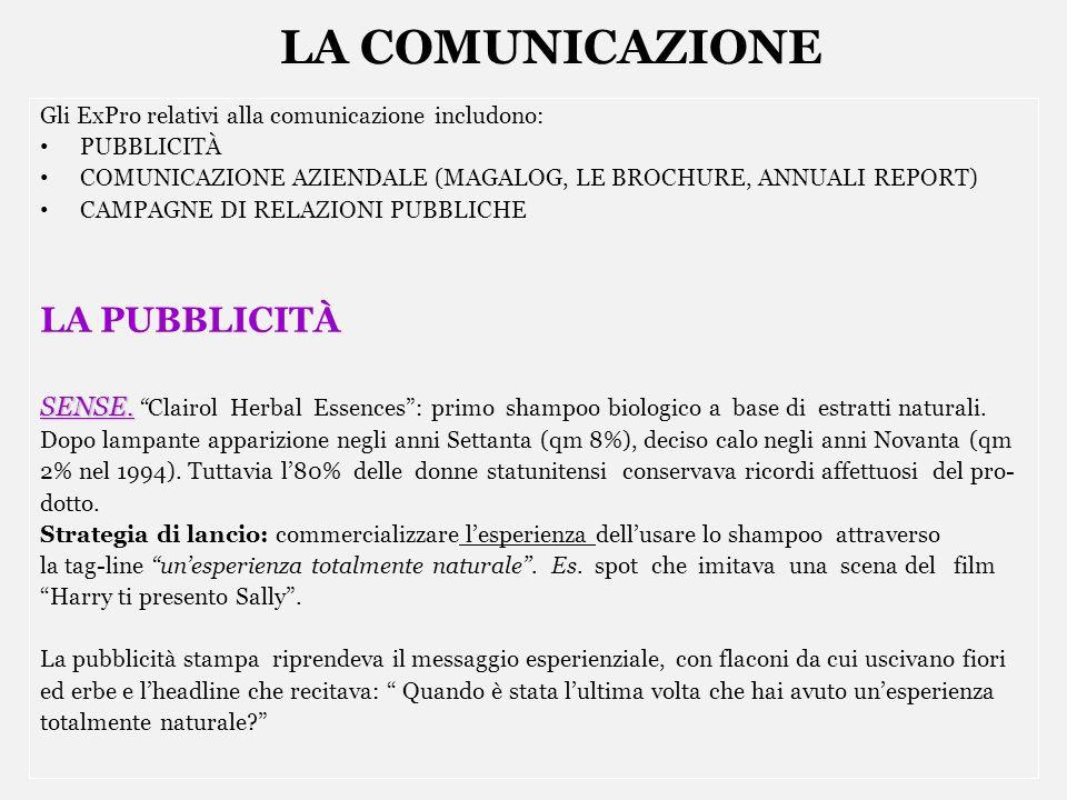 LA COMUNICAZIONE LA PUBBLICITÀ
