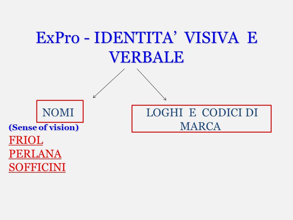 ExPro - IDENTITA' VISIVA E VERBALE