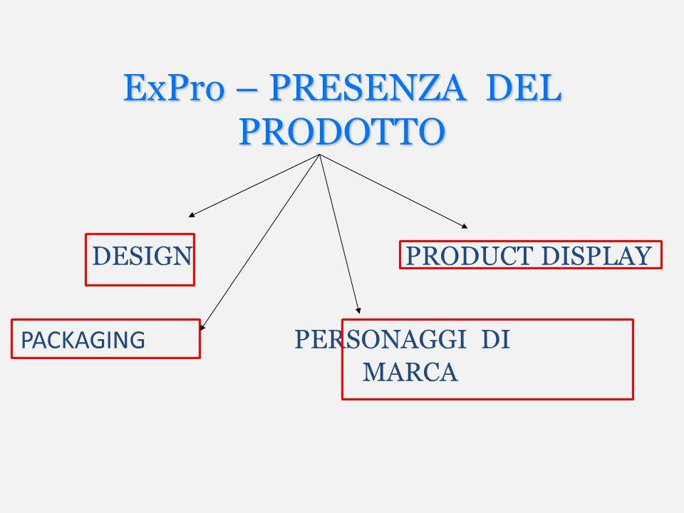 ExPro – PRESENZA DEL PRODOTTO