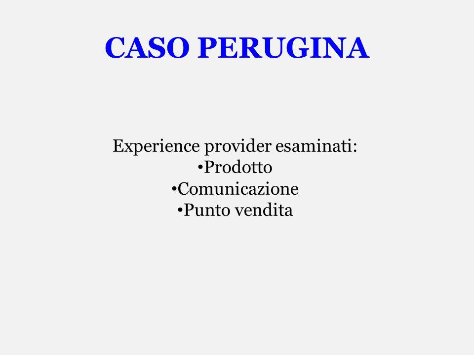 Experience provider esaminati: Prodotto Comunicazione Punto vendita